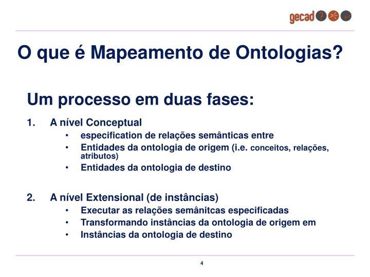 O que é Mapeamento de Ontologias?