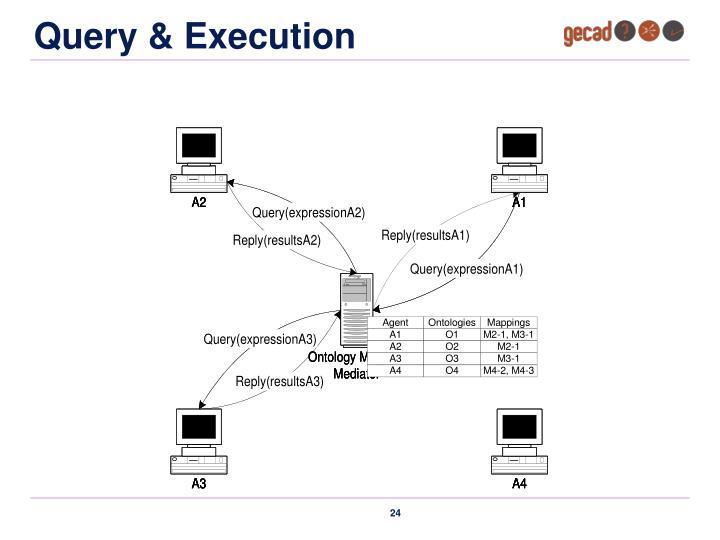 Query & Execution