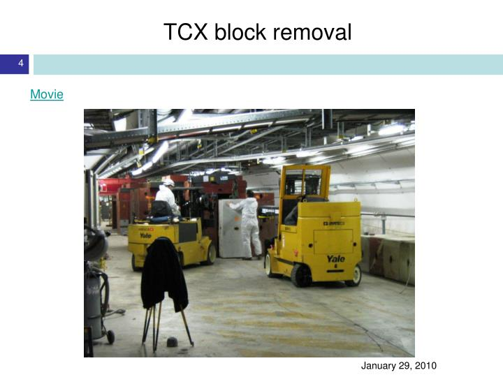 TCX block