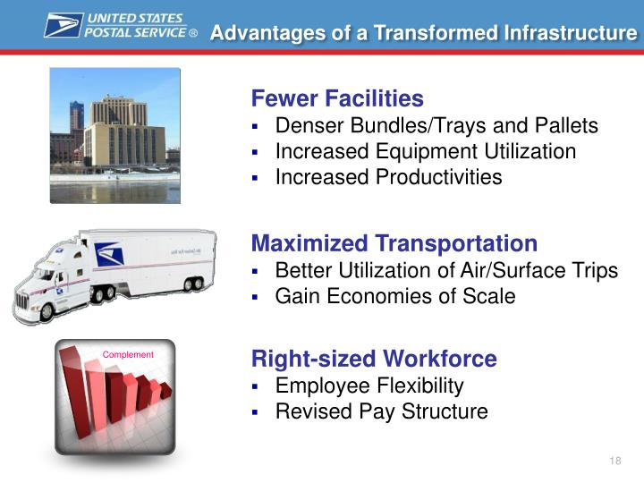 Advantages of a Transformed Infrastructure