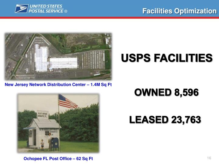 Facilities Optimization