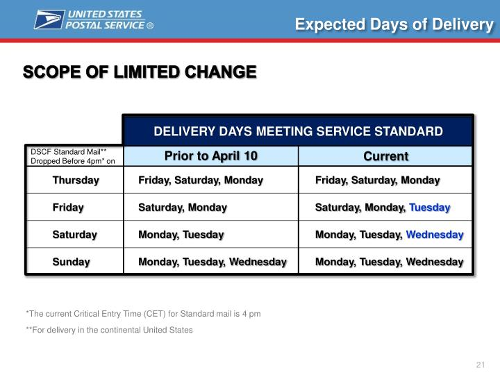 Expected Days of Delivery