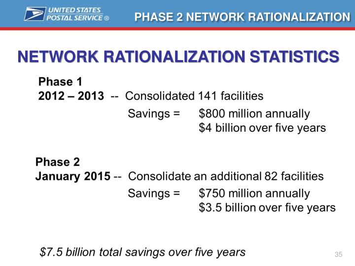 PHASE 2 NETWORK RATIONALIZATION