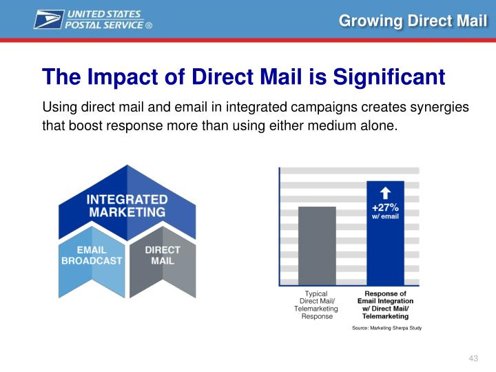 Growing Direct Mail