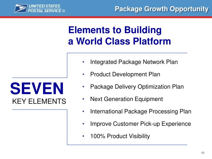 Package Growth Opportunity