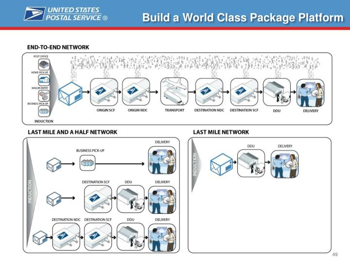 Build a World Class Package Platform