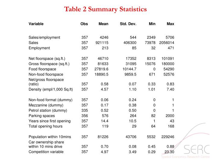 Table 2 Summary Statistics