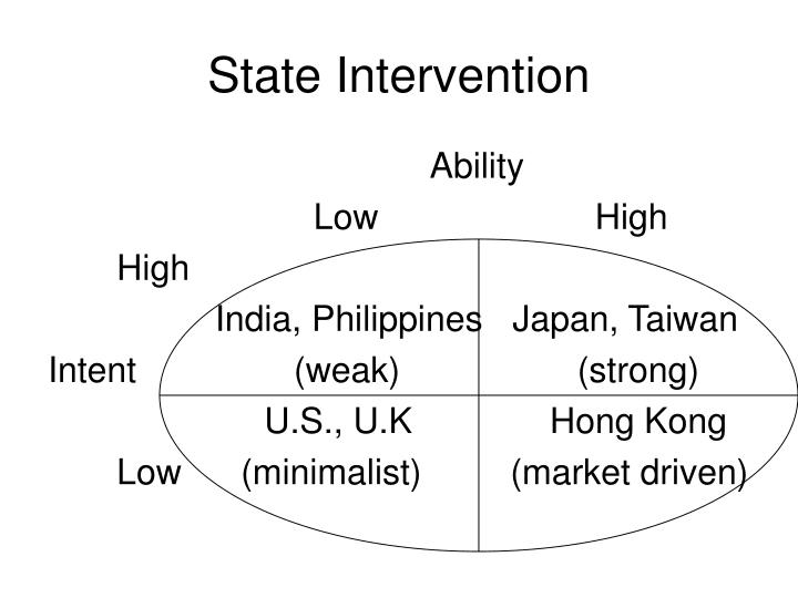 State Intervention