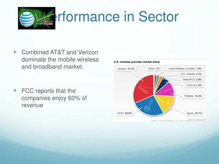 Performance in Sector