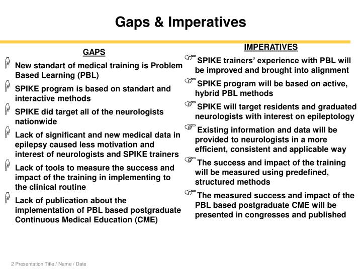 Gaps imperatives