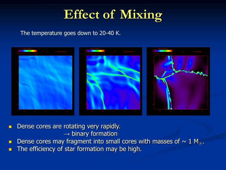 Effect of Mixing