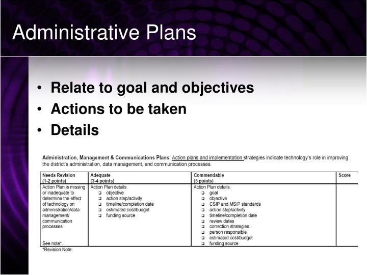 Administrative Plans