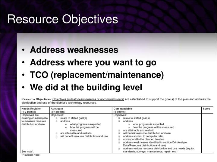 Resource Objectives