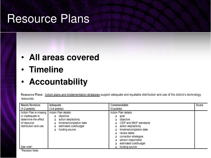 Resource Plans