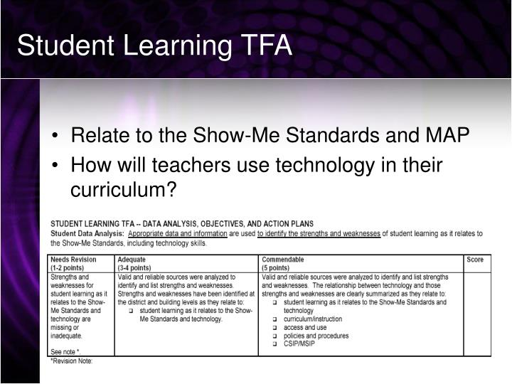 Student Learning TFA
