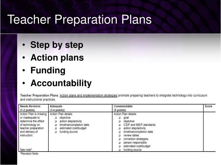 Teacher Preparation Plans