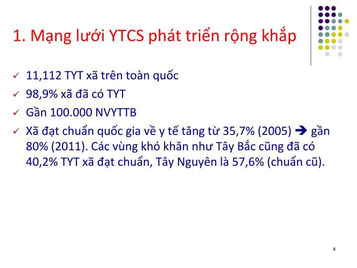 1. Mạng lưới YTCS phát triển rộng khắp
