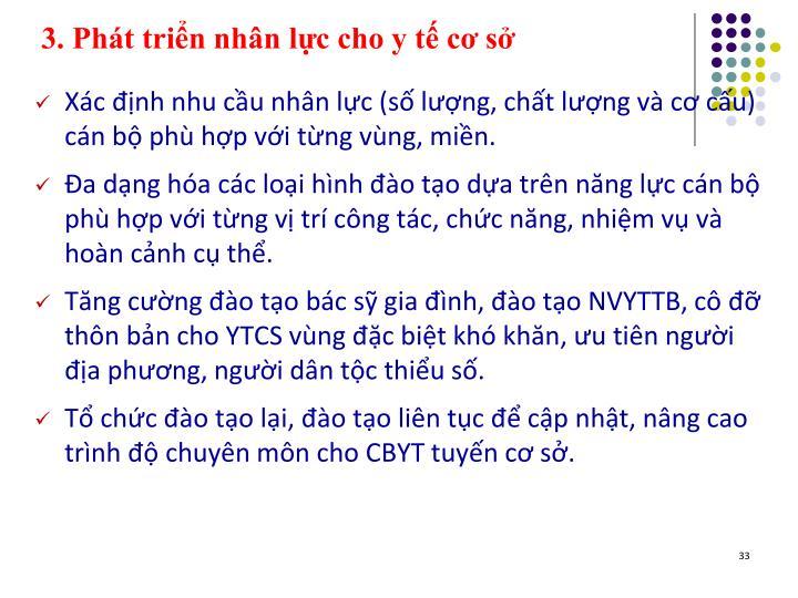 3. Pht trin nhn lc cho y t c s