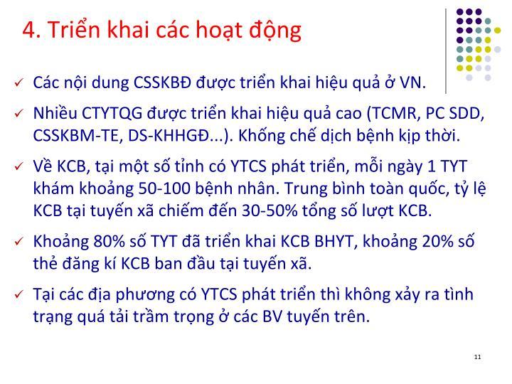 4. Trin khai cc hot ng