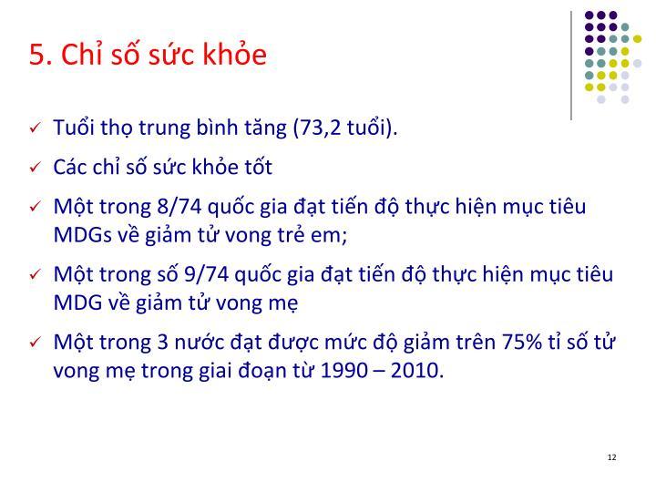 5. Chỉ số sức khỏe