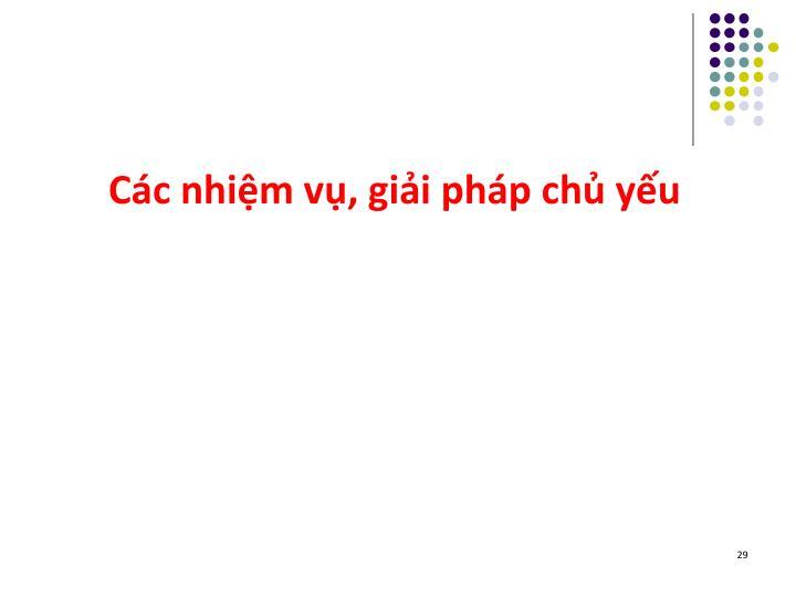 Cc nhim v, gii php ch yu