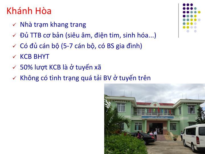 Khnh Ha