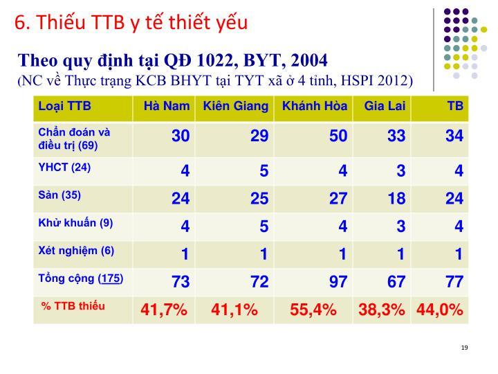 6. Thiếu TTB y tế thiết yếu
