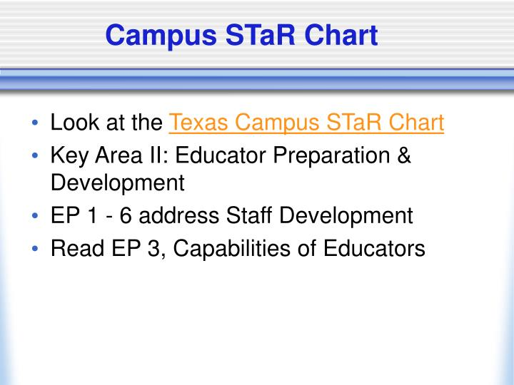 Campus STaR Chart