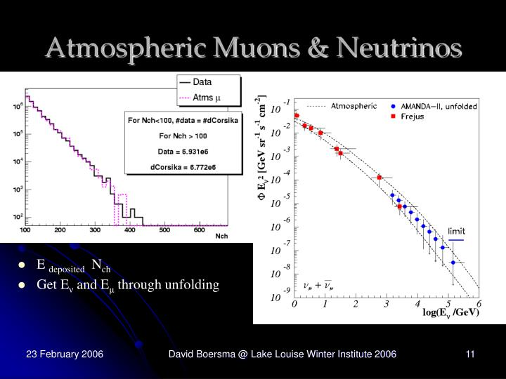 Atmospheric Muons & Neutrinos