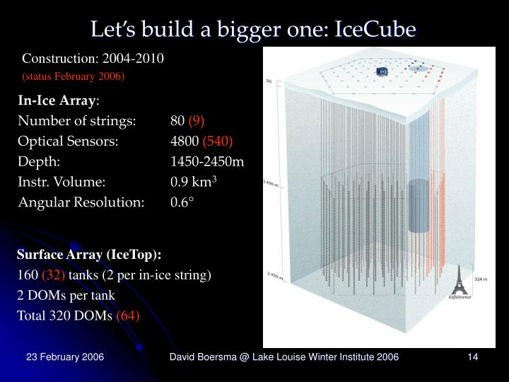 Let's build a bigger one: IceCube