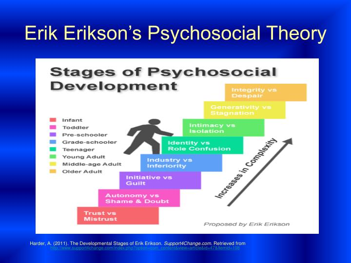 substance abuse analysis using eriksons stages