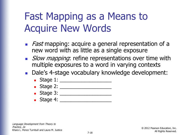 Fast Mapping as a Means to Acquire New Words