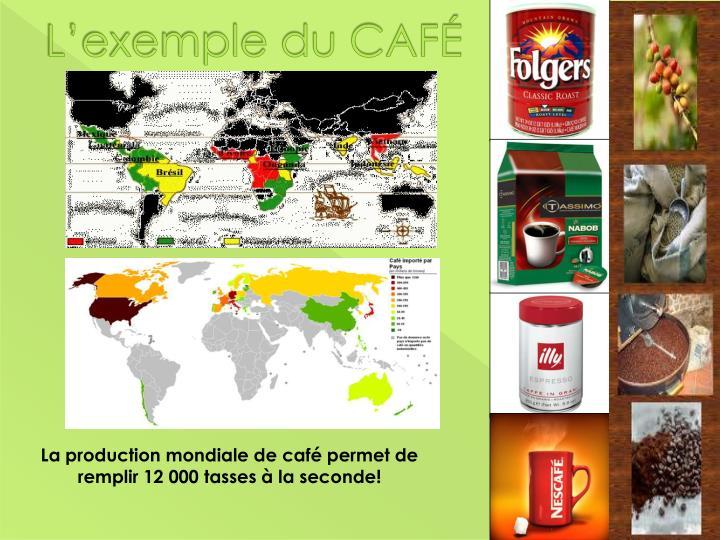 L'exemple du CAFÉ