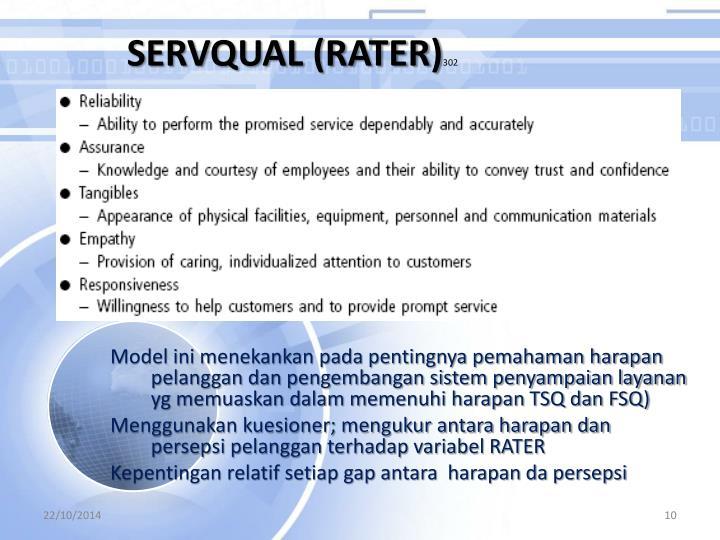 SERVQUAL (RATER)