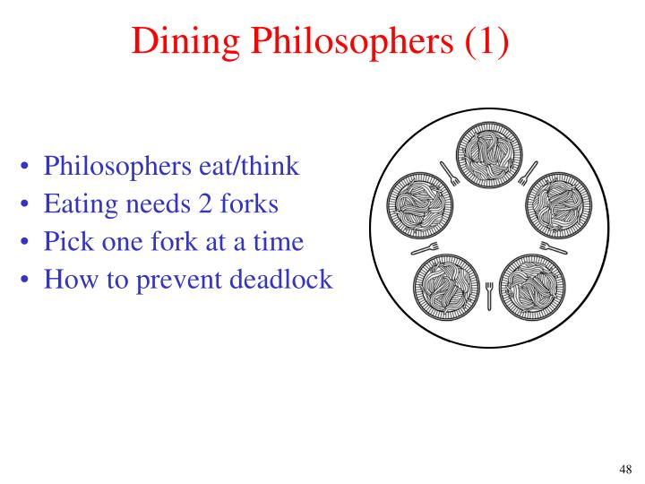 Dining Philosophers (1)