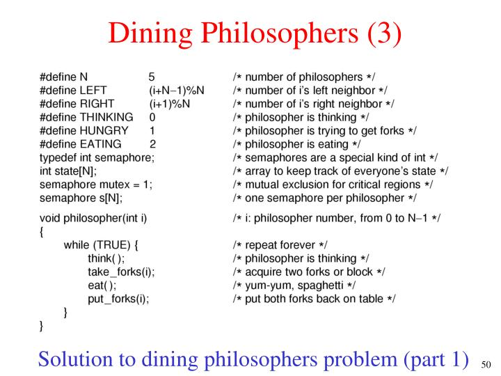 Dining Philosophers (3)