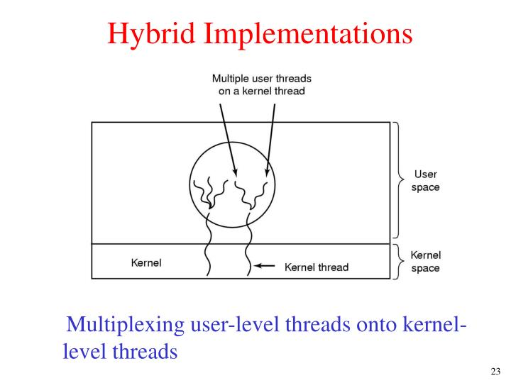 Hybrid Implementations