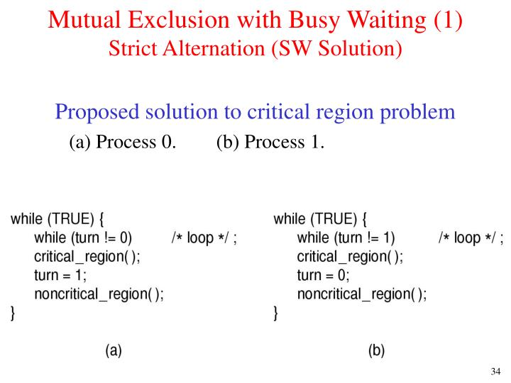 Mutual Exclusion with Busy Waiting (1)