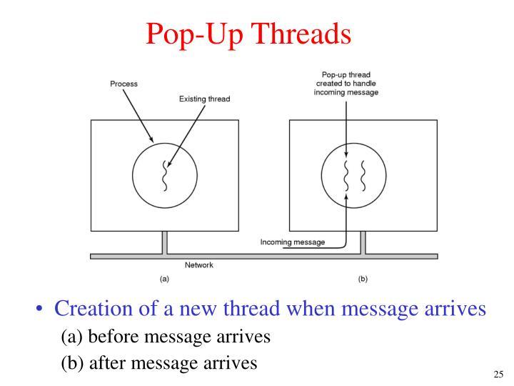 Pop-Up Threads