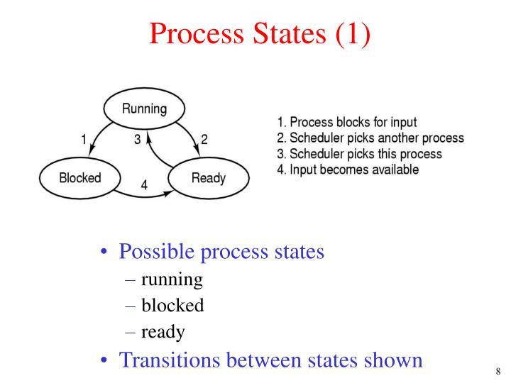 Process States (1)