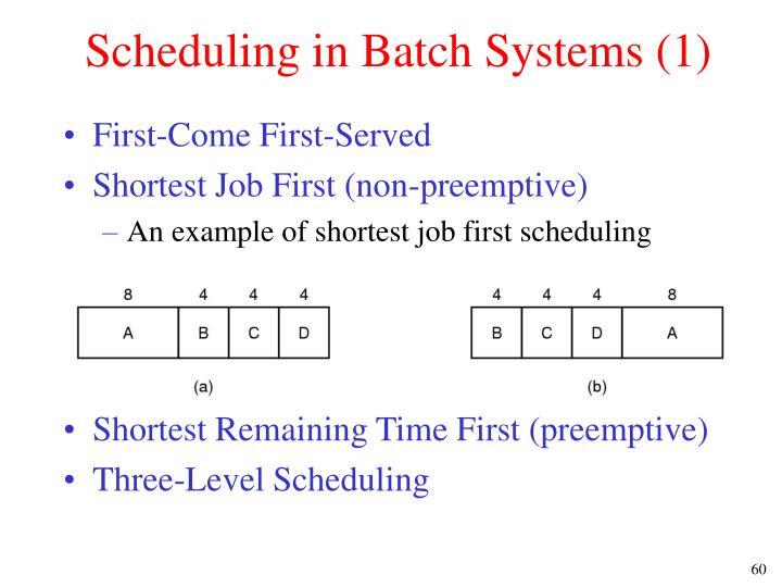 Scheduling in Batch Systems (1)