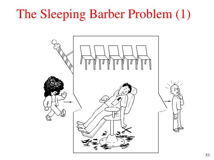 The Sleeping Barber Problem (1)