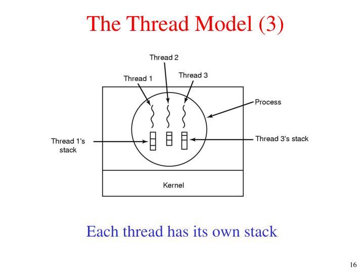 The Thread Model (3)