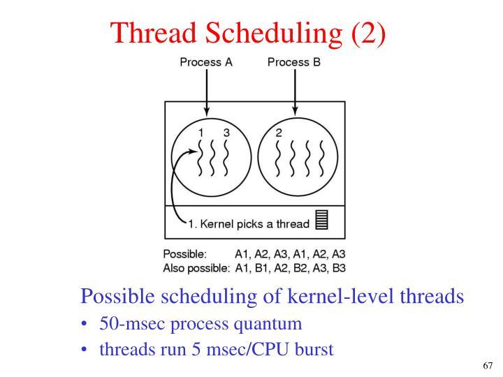 Thread Scheduling (2)