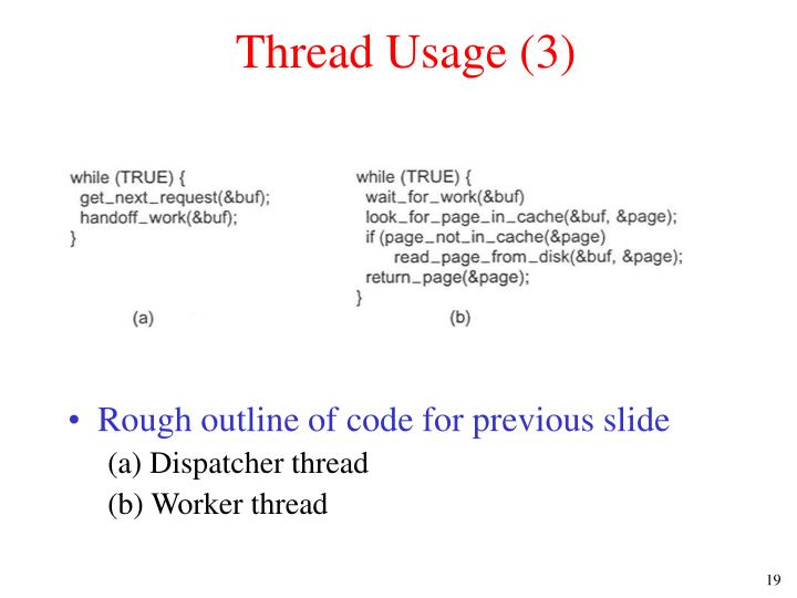 Thread Usage (3)