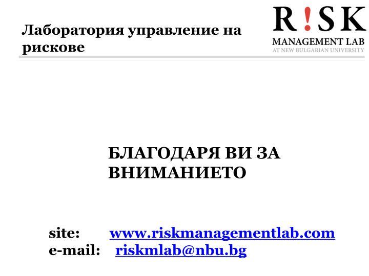 Лаборатория управление на рискове