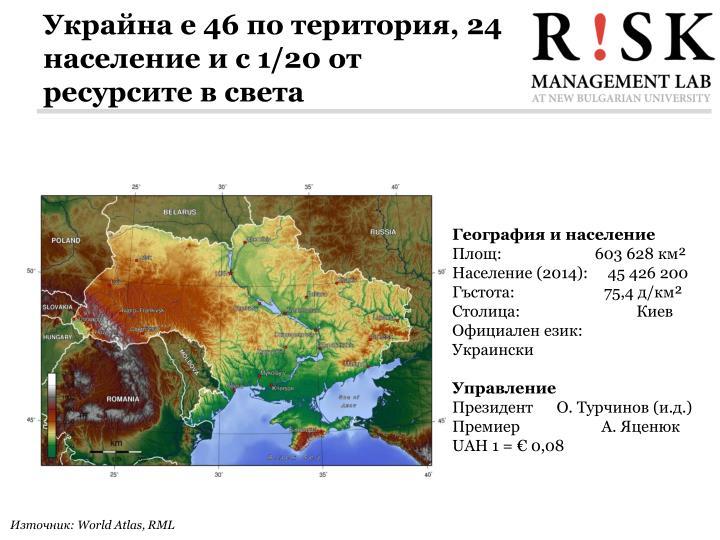 Украйна е 46 по територия, 24 население и с 1/20 от ресурсите в света