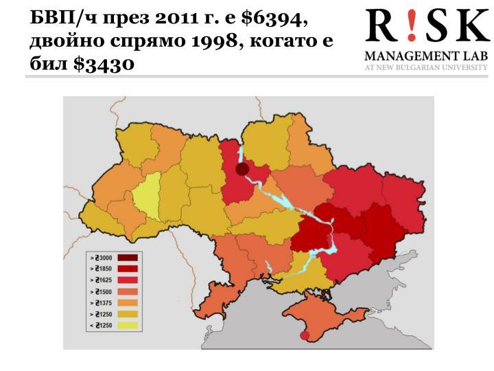 БВП/ч през 2011 г. е $6394, двойно спрямо 1998, когато е бил $3430