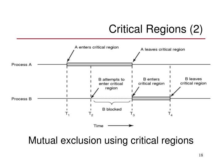 Critical Regions (2)