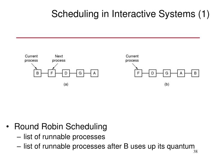 Scheduling in Interactive Systems (1)